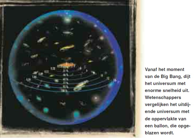 expansie_van_het_universum