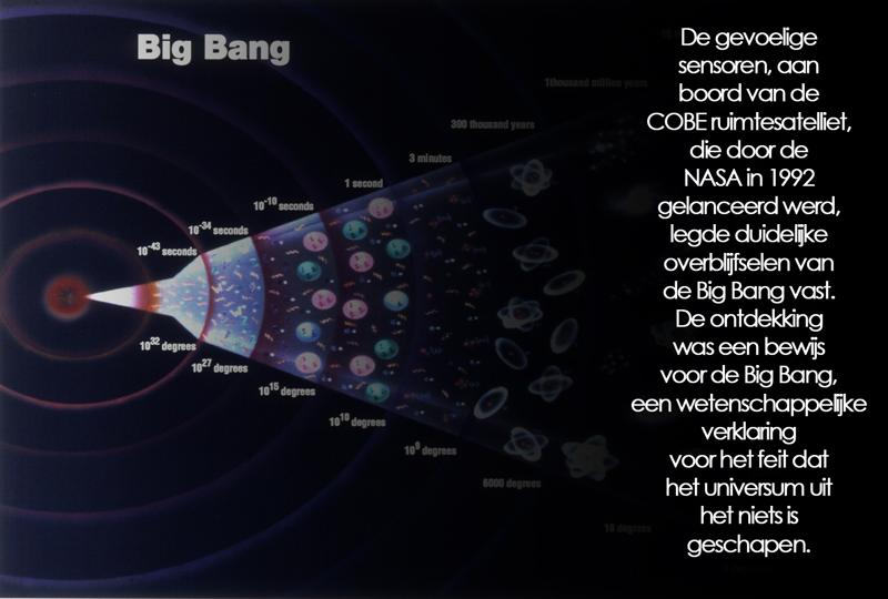 ontstaan van universum